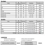 resultats-baccalaureat-2020